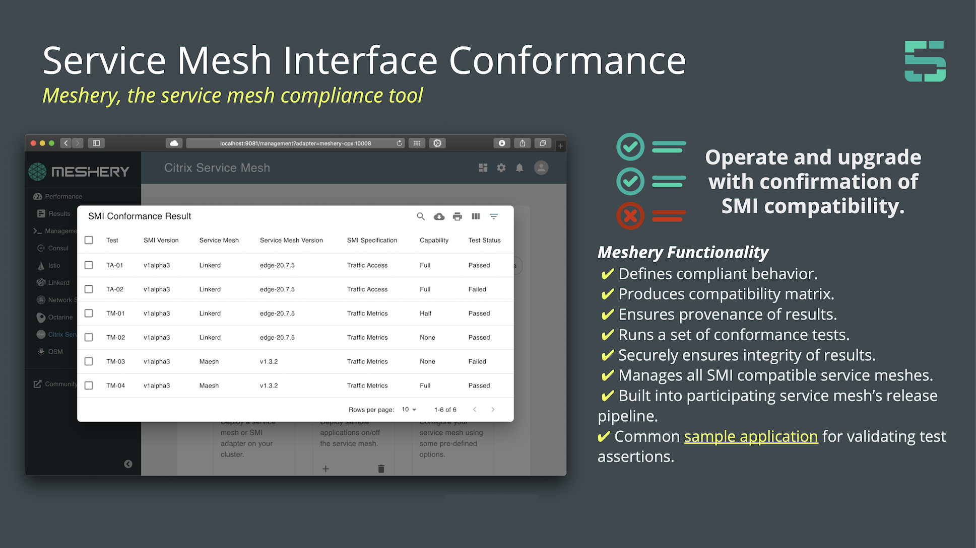 SMI Conformance Tool